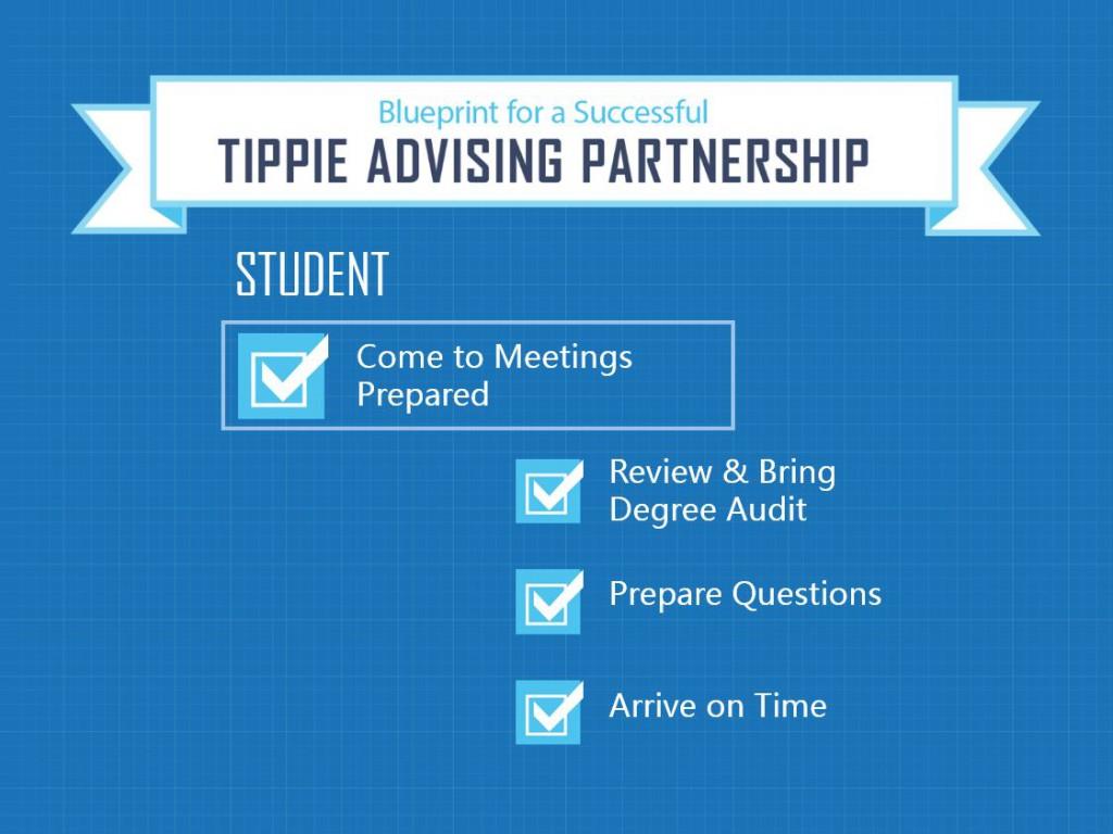 Undergraduate program update page 27 academic advising meeting information malvernweather Images